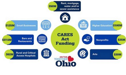 Ohio Announces new round of emergency funding