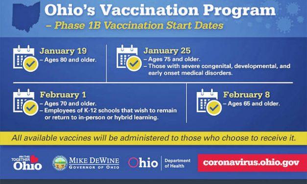 Ohio's COVID-19 Vaccination Program